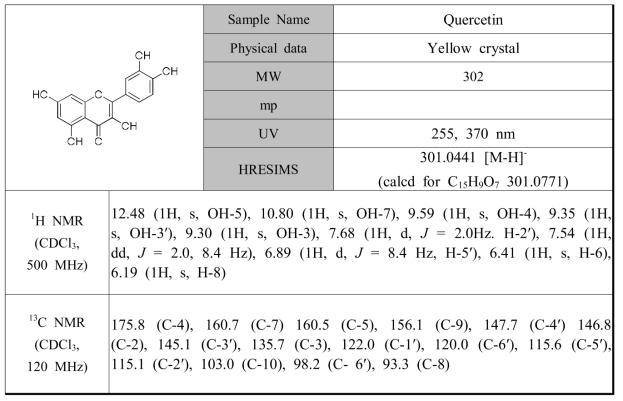 떡쑥로부터 분리된 화합물4의 분광학적 자료