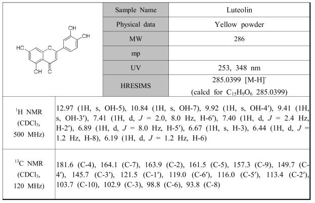 떡쑥로부터 분리된 화합물5의 분광학적 자료