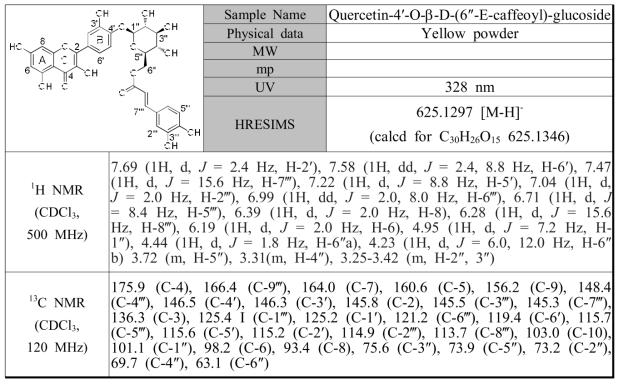 떡쑥로부터 분리된 화합물6의 분광학적 자료