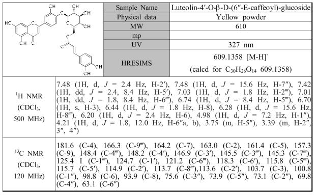 떡쑥로부터 분리된 화합물7의 분광학적 자료