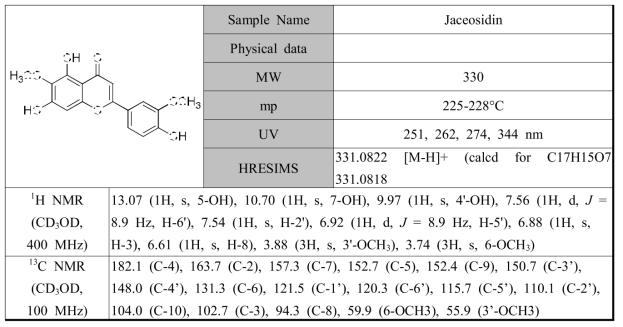 황해쑥에서 분리한 화합물 Jaceosidin의 분광학적 자료