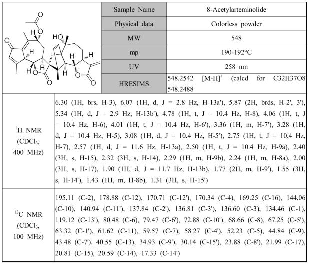 황해쑥에서 분리한 화합물 8-O-acetylarteminolide의 분광학적 자료
