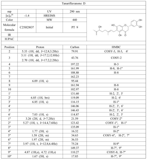 참오동나무 열매에서 분리된 PT 9의 분광학적 자료