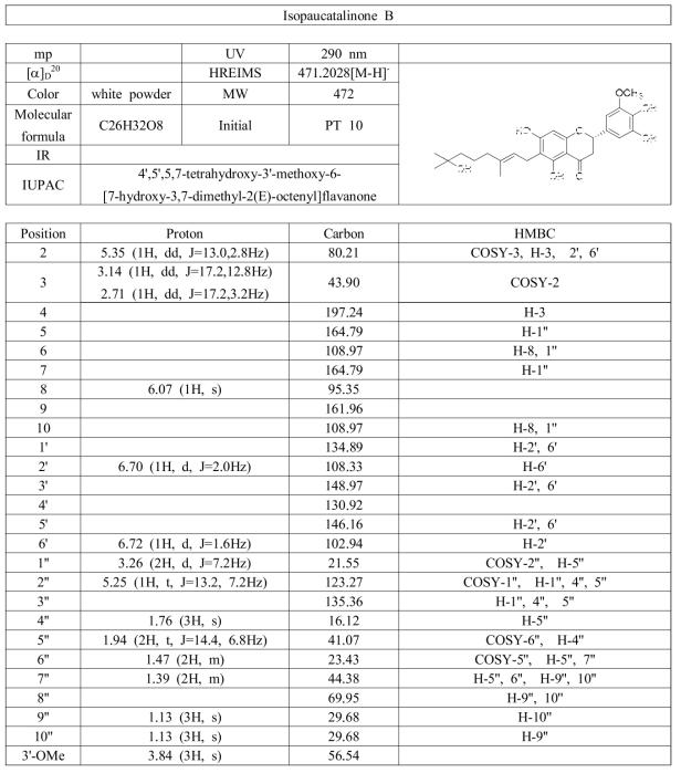 참오동나무 열매에서 분리된 PT 10의 분광학적 자료