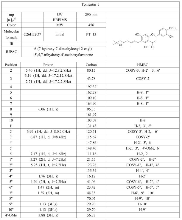 참오동나무 열매에서 분리된 PT 13의 분광학적 자료