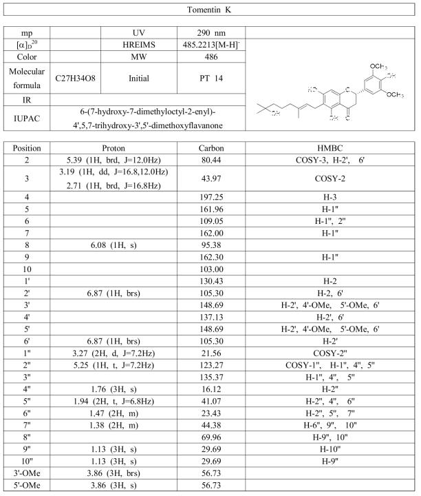 참오동나무 열매에서 분리된 PT 14의 분광학적 자료