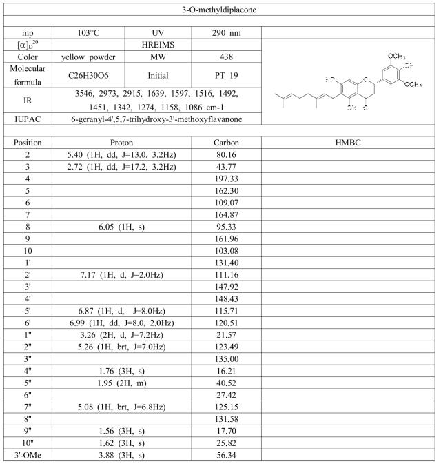 참오동나무 열매에서 분리된 PT 19의 분광학적 자료