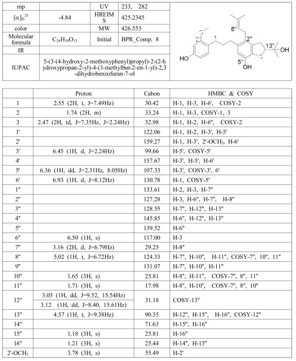 꾸지나무 뿌리에서 분리된 BP 8의 분광학적 자료