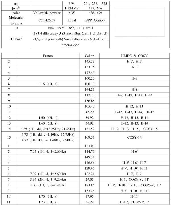꾸지나무 뿌리에서 분리된 BP 9의 분광학적 자료