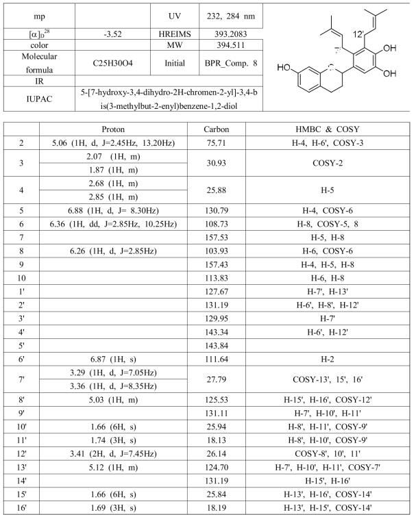 꾸지나무 뿌리에서 분리된 BP 15의 분광학적 자료