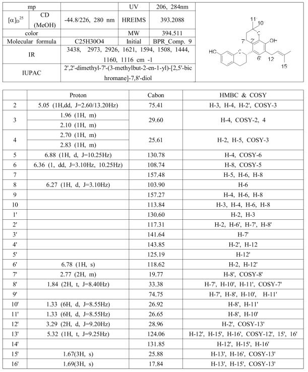 꾸지나무 뿌리에서 분리된 BP 16의 분광학적 자료