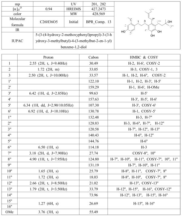 꾸지나무 뿌리에서 분리된 BP 20의 분광학적 자료
