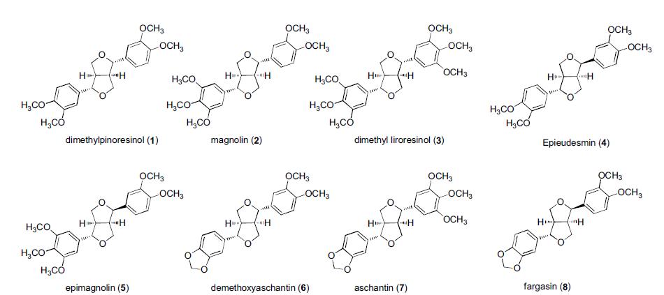 신이로부터 분리 및 분석된 유효화합물들 8종의 구조