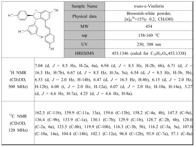 작약 종자로부터 분리된 PL3의 분광학적 자료