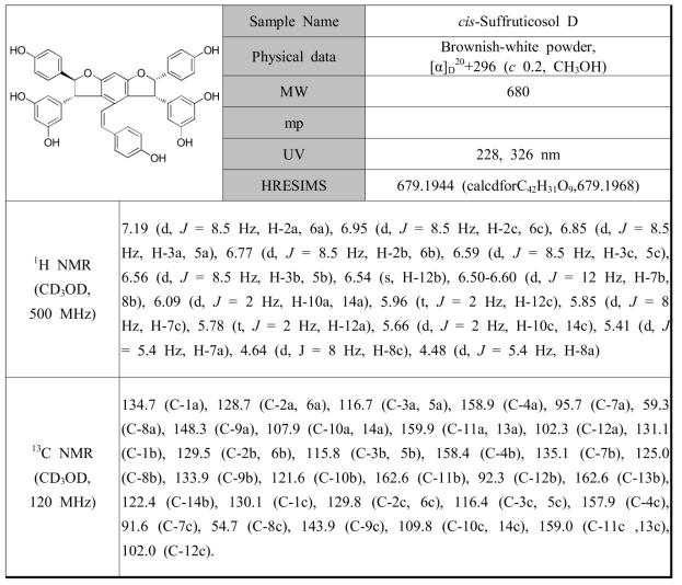 작약 종자로부터 분리된 PL5의 분광학적 자료