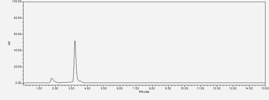 15분 로스팅 귀리 24시간 당화 후 liquid chromatogram G: glucose