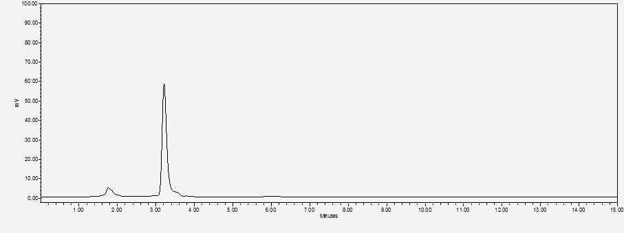 20분 로스팅 귀리 24시간 당화 후 liquid chromatogram G: glucose