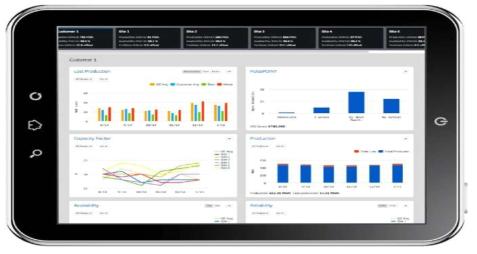 GE 프레딕스 분석 서비스 화면(GE, 2018)