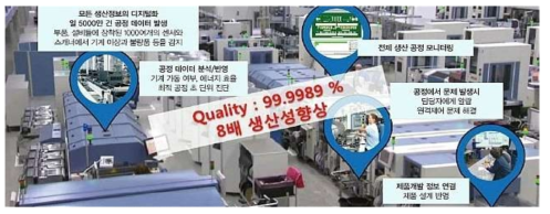 지멘스 암베르크 공장(HelloT 첨단뉴스, 2015)