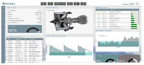 롤스로이스 제트기 엔진 작동 시뮬레이션 화면-1(Thomas Macaulay, 2018)