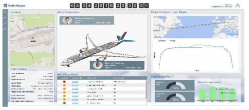 롤스로이스 제트기 엔진 작동 시뮬레이션 화면-2(Thomas Macaulay, 2018)