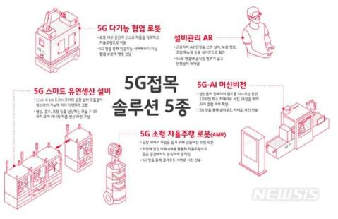 SK 텔레콤의 5G 스마트 팩토리 솔루션(SK 텔레콤, 2018)