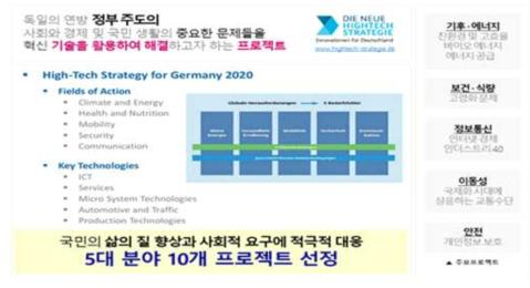 독일 하이테크 전략 2020(KIAT, 2016)