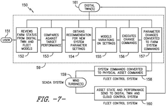 GE의 미국 특허 도면