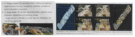 """""""A Seamless Texture Color Adjustment Method for Large-Scale Terrain Reconstruction"""" 논문 중 (ETRI)"""