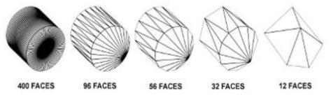 Mesh(Polygon) 수의 차이에 따른 모델변화