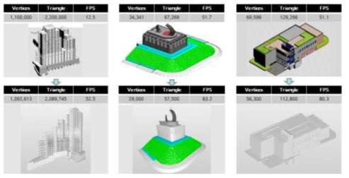 건물 BIM 모델의 데이터 경량화 결과
