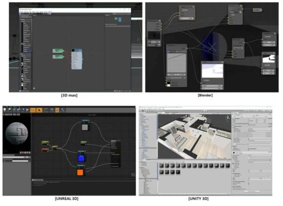 소프트웨어별 재질 편집 화면