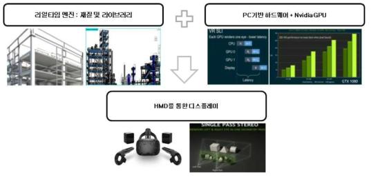 리얼타임 엔진의 렌더링 알고리즘 화면