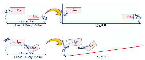 기준점 중심 좌표 유지
