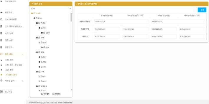 점검결과(가치평가) 메뉴 화면