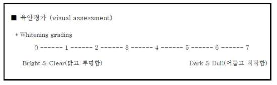육안평가 등급 분류