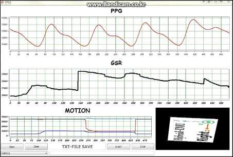 다생체신호 모니터링 프로그램 개발