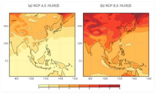 21세기 후반기(2071-2100년)동아시아 기온변화 전망
