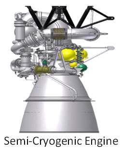 SCE-200
