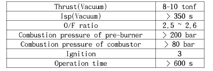 다단연소 사이클 로켓 엔진 요구조건