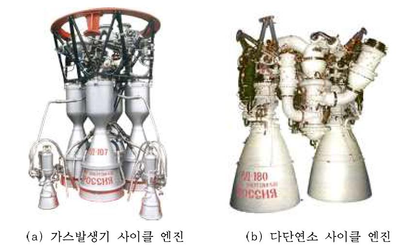 가스발생기 및 다단 연소 사이클 엔진 사진