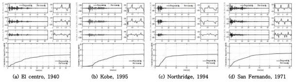 지진파에 대한 충격파 저감량 비교