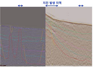 Interpretation of seismic data acquired between 2015 and 2016