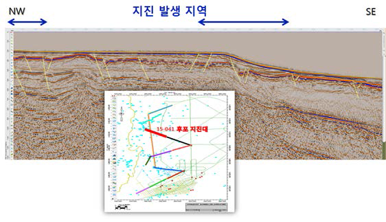Hupo Basin is characterized by a thin sediment layer over an irregular basement, and it shows an extended fault structure from deep to shallow layer