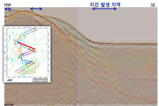 Hupo Basin is characterized by a thin sediment layer over an irregular basement, and it shows an extended fault structure in the slope