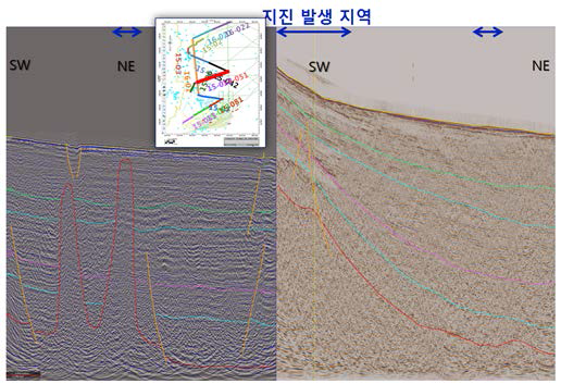 Hupo Basin is characterized by extended fault structures