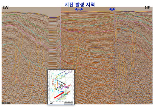 Earthquake and extended fault structures offshore Ulsan