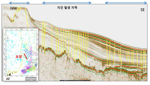 An earthquake zone off the coast of Pohang