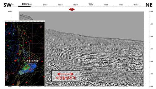 Submarine earthquake occurrence near the coast of Gyeongju and its characteristics