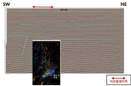 Submarine earthquake occurrence near the coast of Ulsan and its characteristics